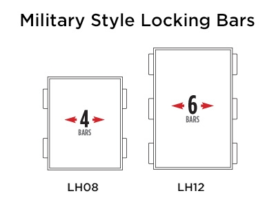 Home Safes Feature Military Style Locking Bars